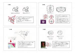 町田のはちみつ、ラベルシール、商品ロゴ制作